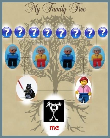 A Family Tree